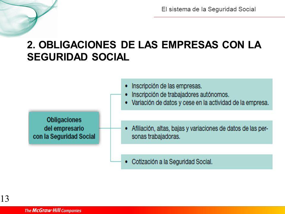 Obligaciones con la seguridad social