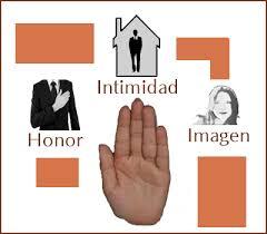 Derecho a la intimidad, propia imagen y derecho al honor